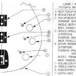 Instrument Manuals and Wiring Schematics on