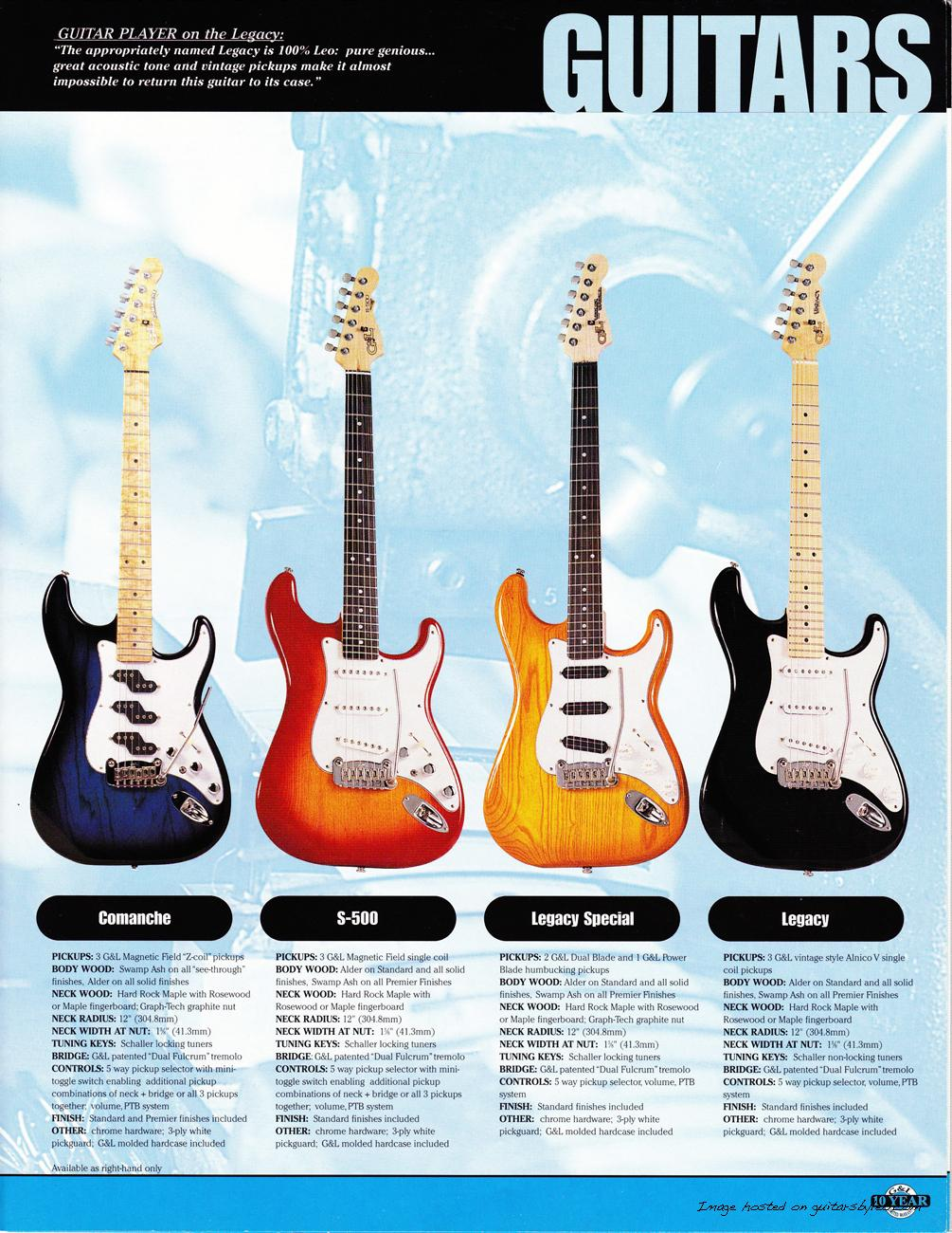 The G&L Discussion Page • View topic - Shaller locking