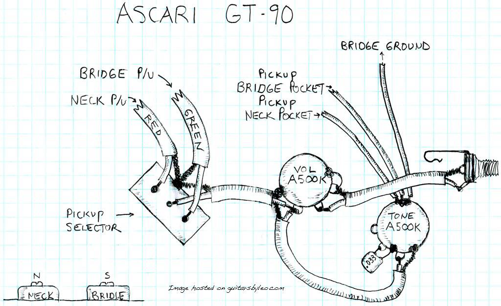 Ascari GT-90 Wiring Diagram