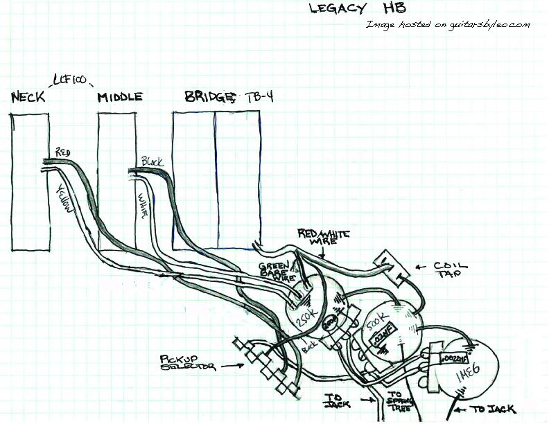 The G&L Discussion Page • View topic - i want to install PTB ...