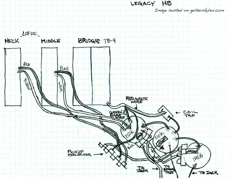 Legacy HB wiring diagram (2001-2012)