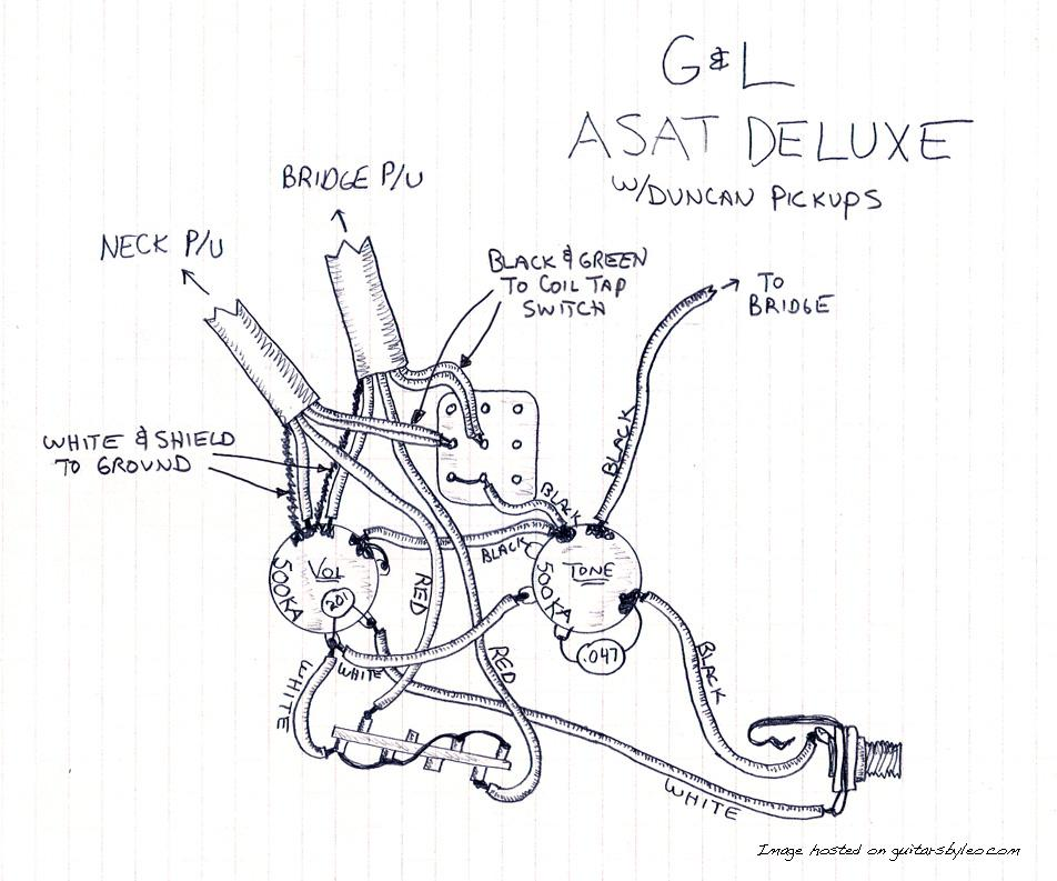 Asat Deluxe Sd Wiring Diagram